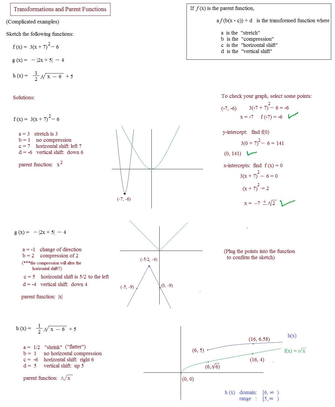 Prepossessing Algebra 2 4 1 Quadratic Functions And