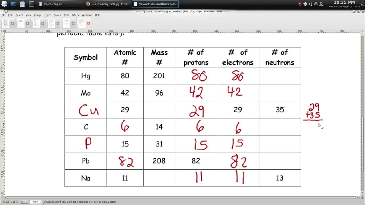 Protons Neutrons Electrons Worksheet Worksheets For All