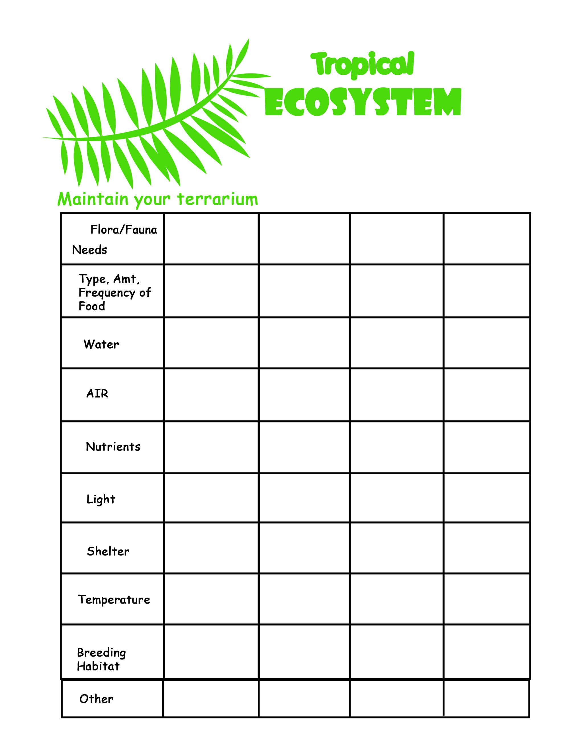 Reading Comprehension Worksheets On Ecosystems The Best Worksheets