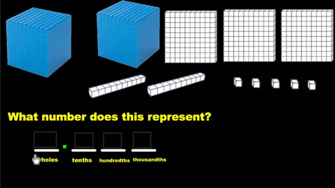 Representing Decimals Using Base Ten Blocks