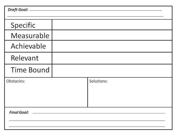 Smart Goal Setting Worksheet For Students