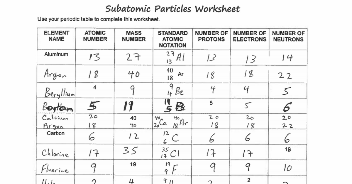Subatomic Particles And Isotopes Worksheet Answers Symbol For