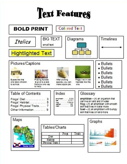 Text Features Worksheet 4th Grade
