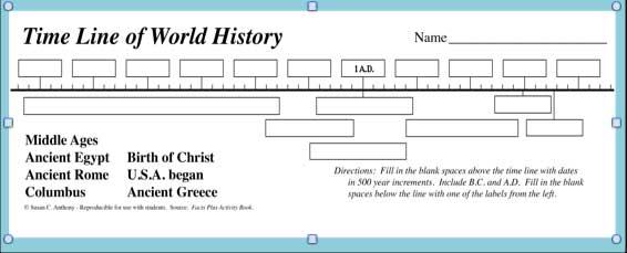 Timeline Worksheet Creator
