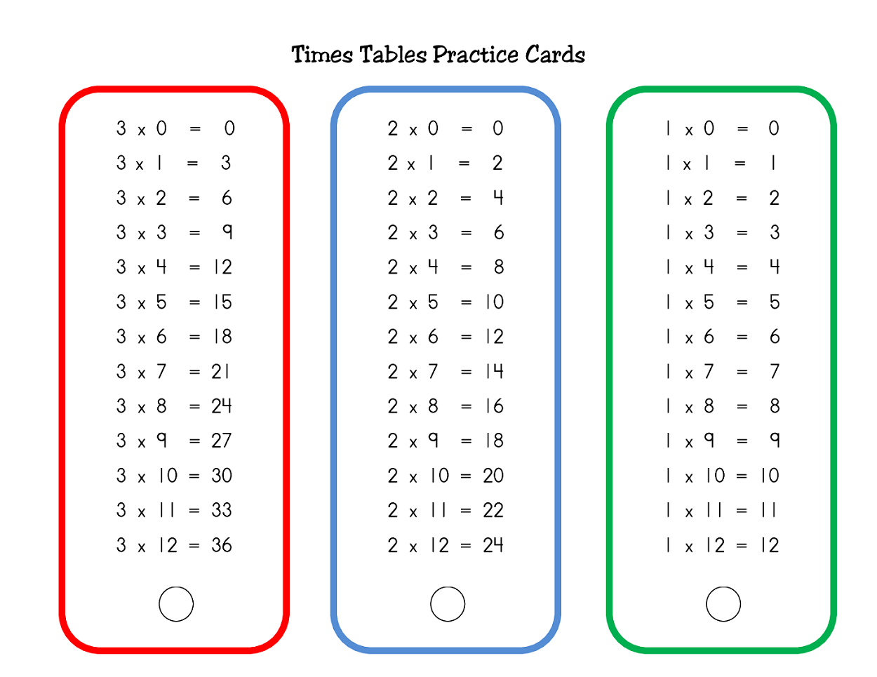 Times Tables Worksheets 1