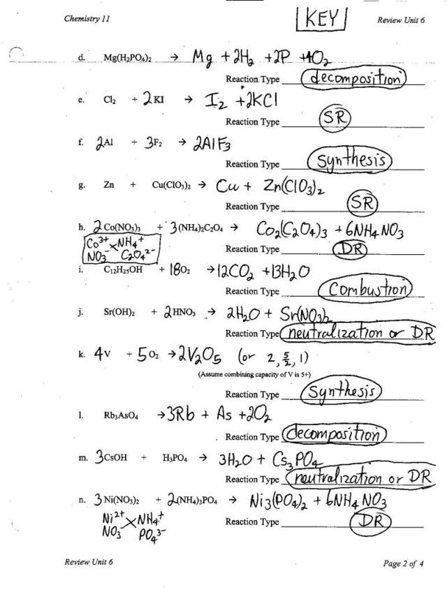 Types Of Reactions Worksheet Balance The Following Equations