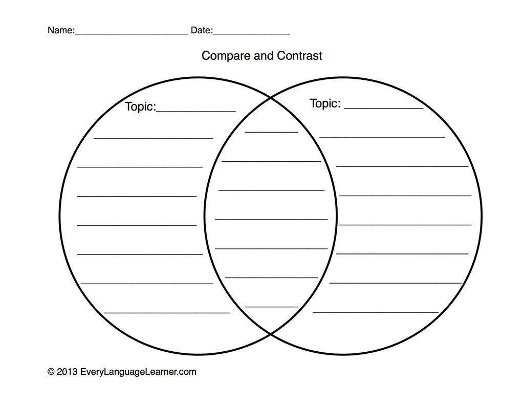 Venn Diagram Downloadable Free