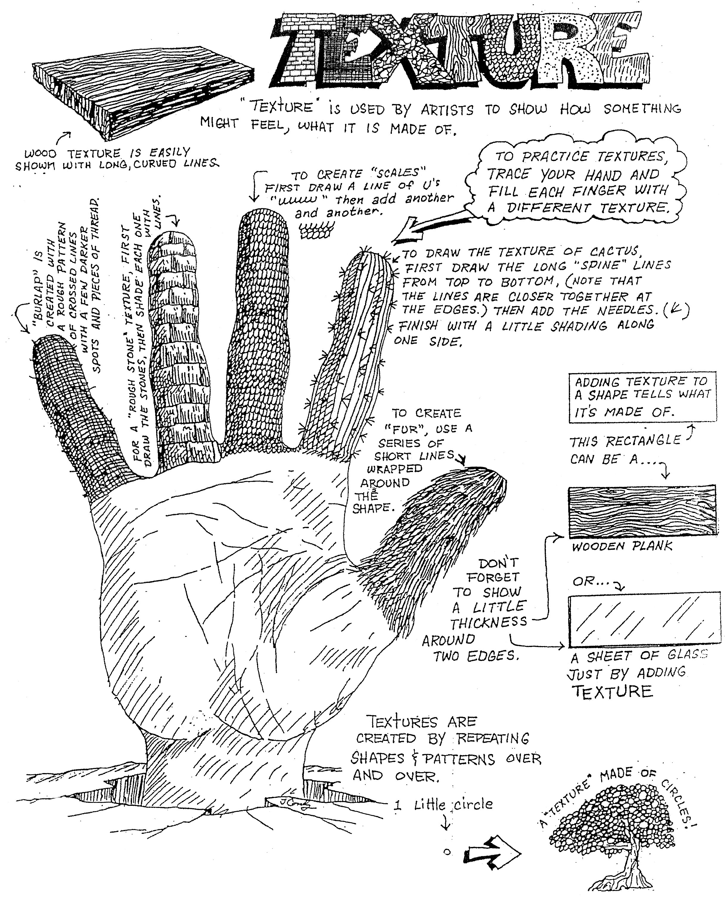 Visual Arts Worksheets The Best Worksheets Image Collection