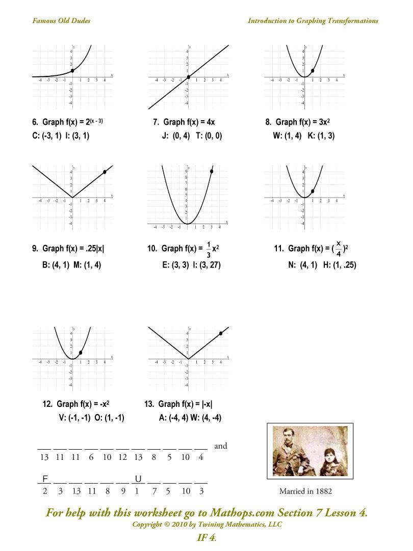 Worksheet  Transformations Of Functions Practice Worksheet