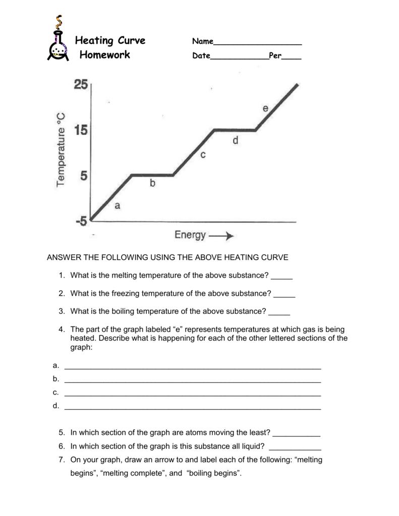009000691 1 Png Heating Curve Worksheet