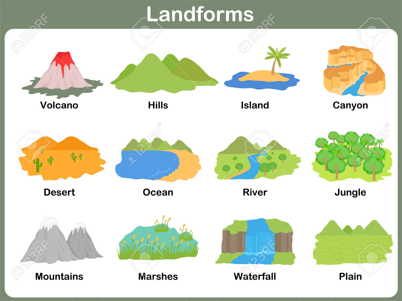 28+ Collection Of Landforms For Kids Clipart