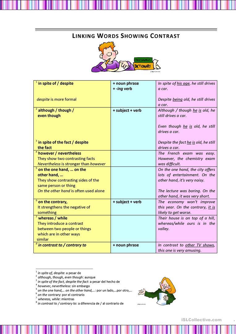 40 Free Esl Contrast Worksheets