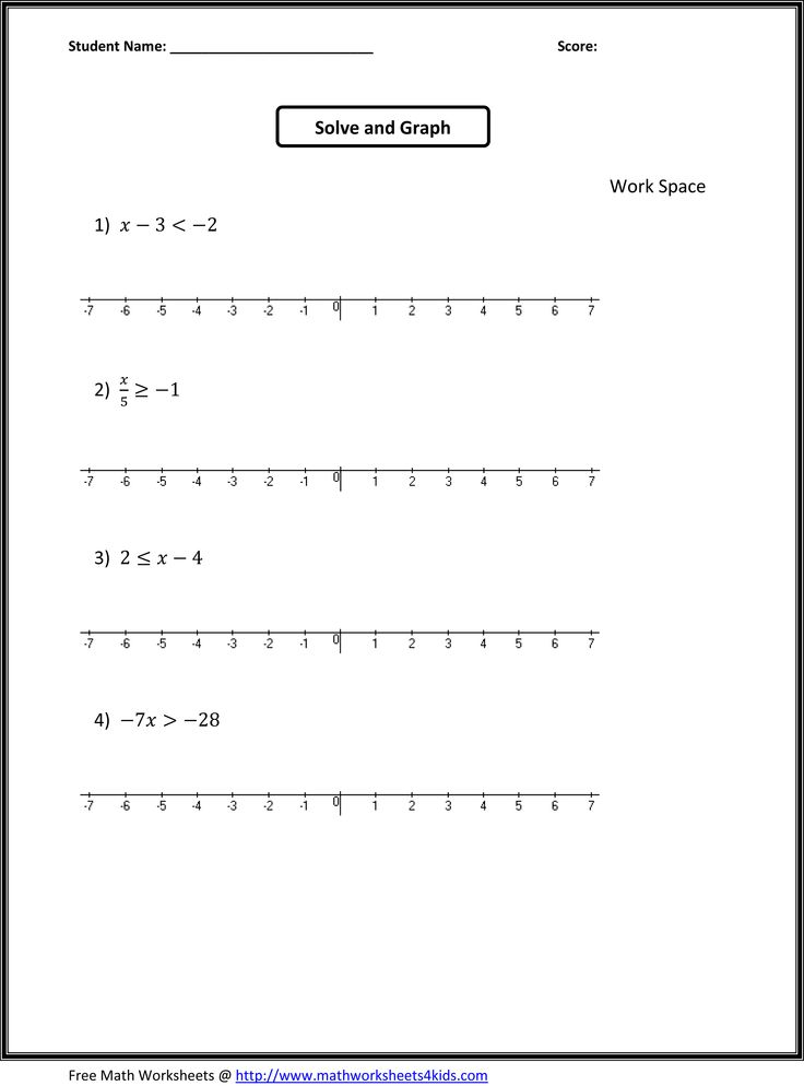 7th Grade Worksheets Math The Best Worksheets Image Collection