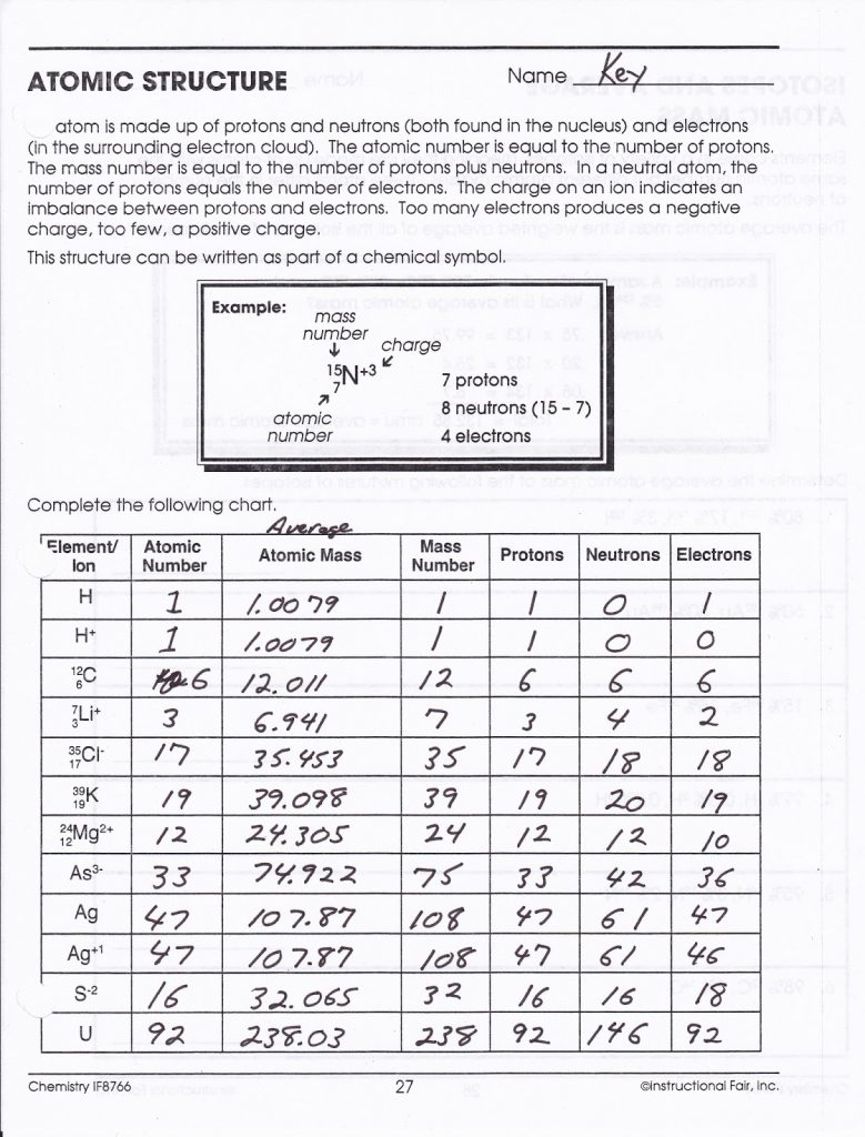 Atomic Structure Worksheet Page 27