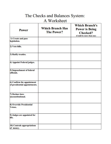 Checks And Balances Worksheet High School Worksheets For All
