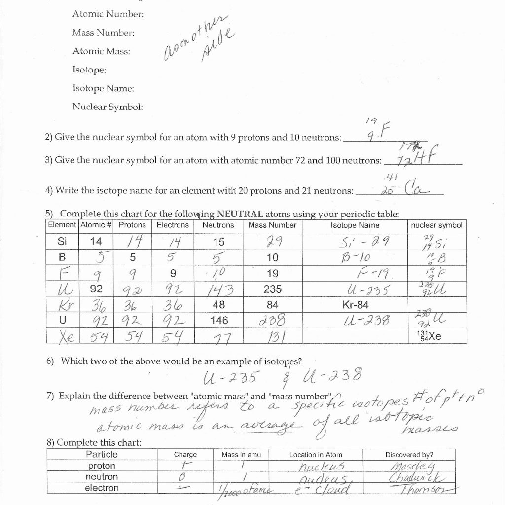 Common Worksheets » Atomic Structure Worksheet