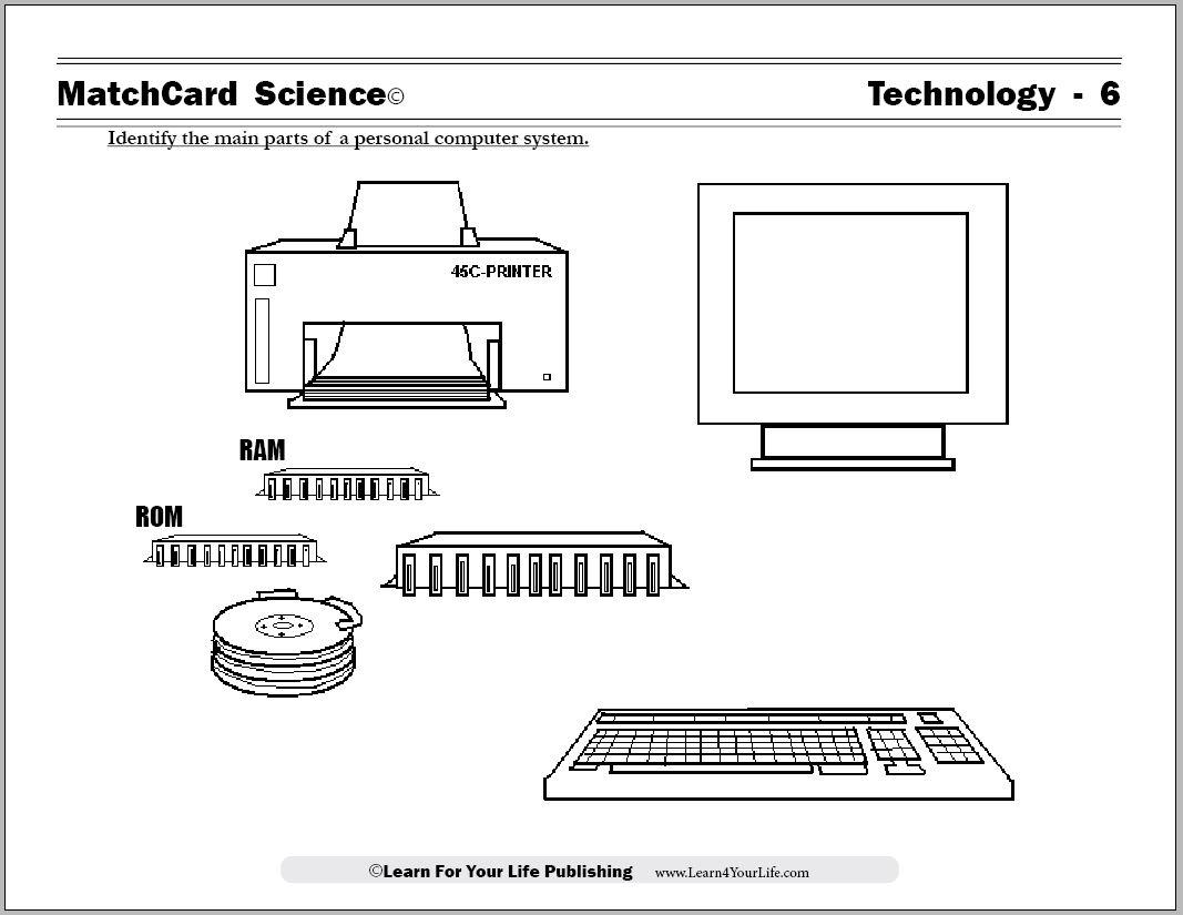 Computer Worksheets For Kindergarten Pdf