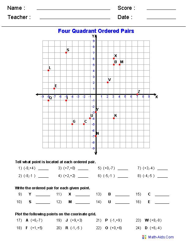 Coordinate Plane Worksheet 8th Grade The Best Worksheets Image