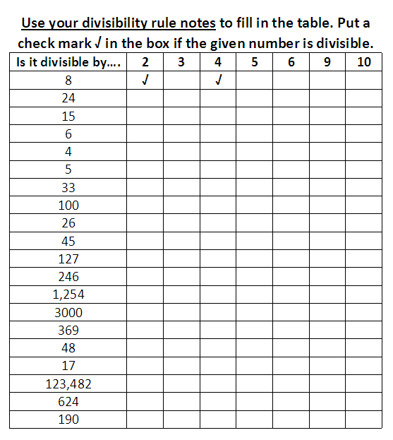 Divisibility Problems Worksheet Choice Image