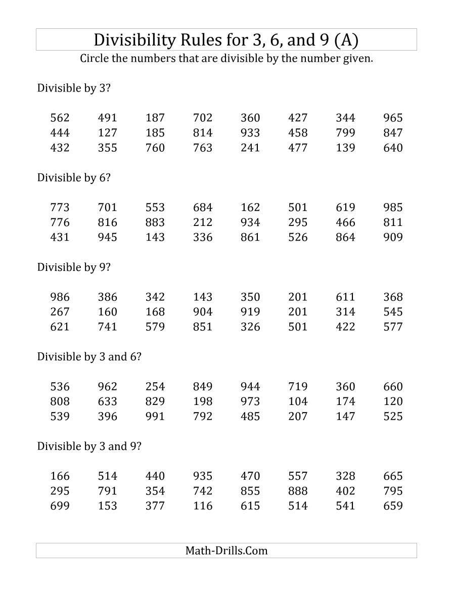 Divisibility Rules For 3, 6 And 9 (3 Digit Numbers) (a)