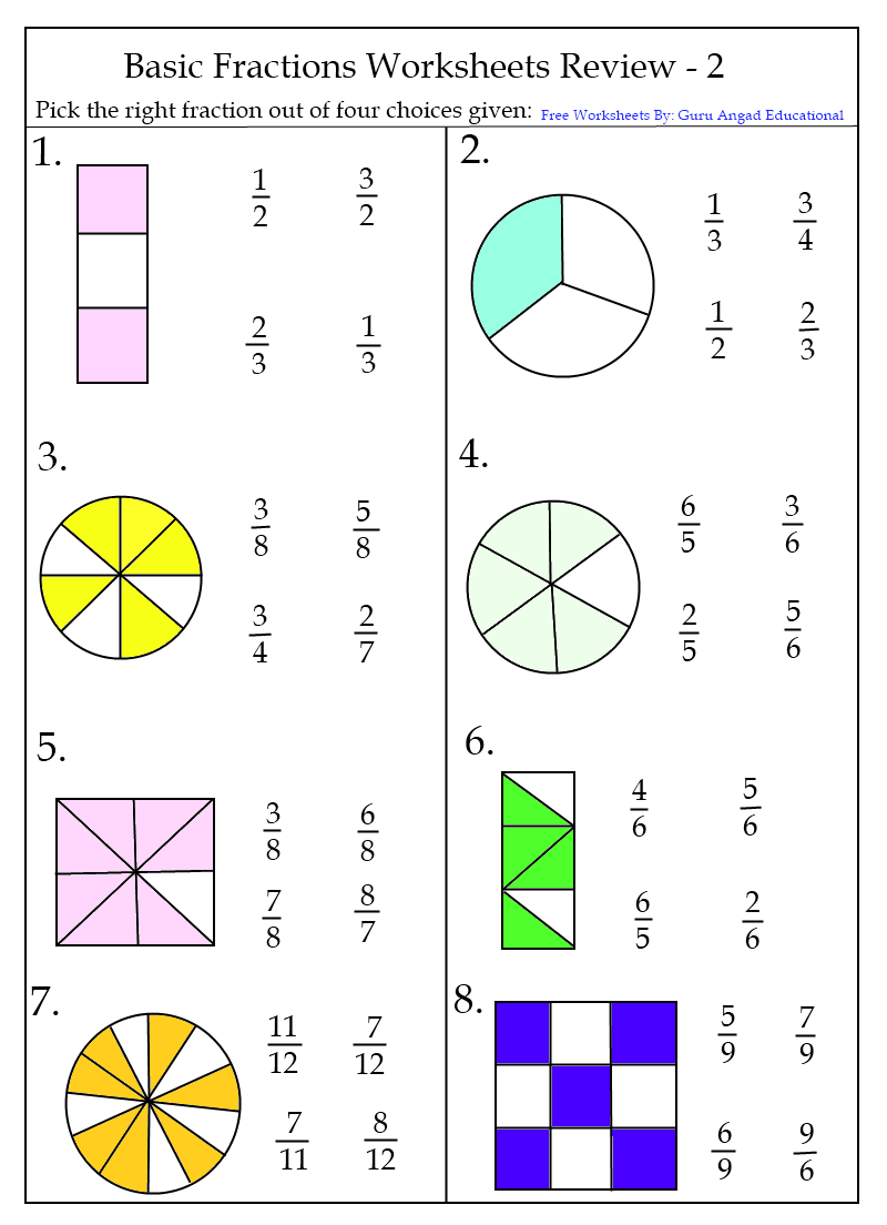 Fractions Worksheets Pdf