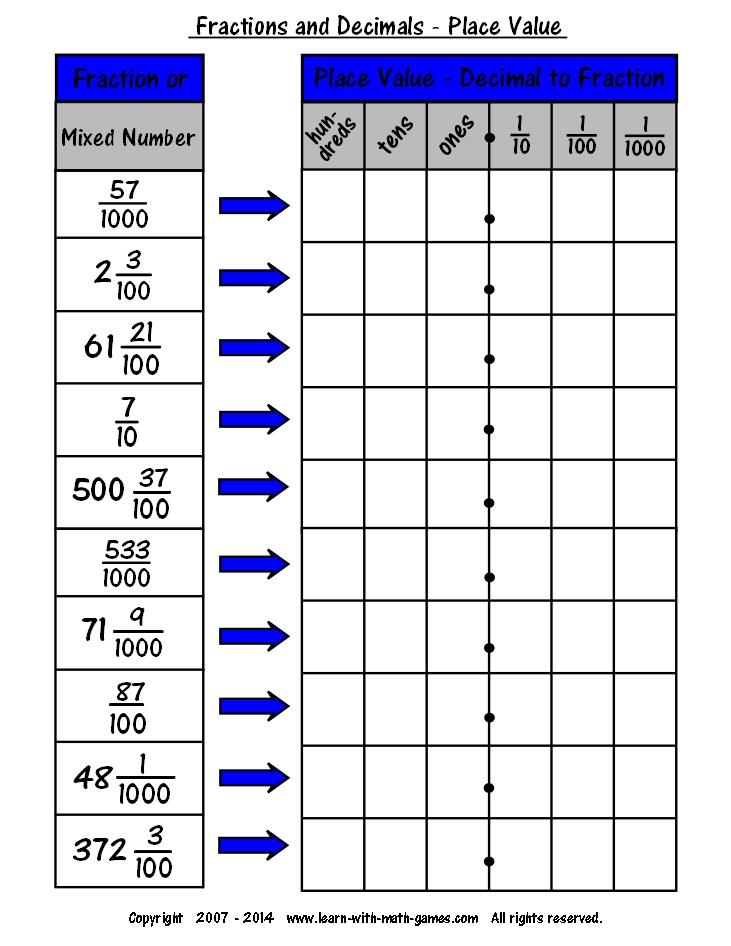 Free Printable Decimal Worksheets The Best Worksheets Image
