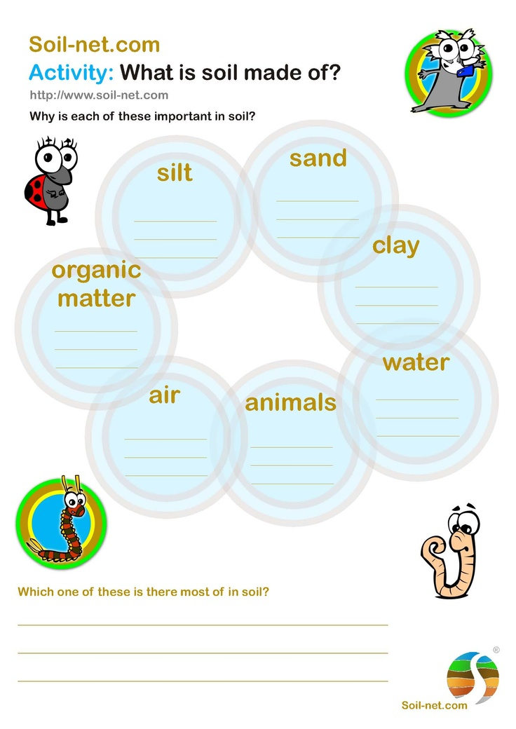 Fun Activities For 3rd Graders