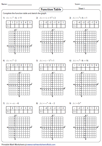Graphing Linear Equations Worksheet With Tables