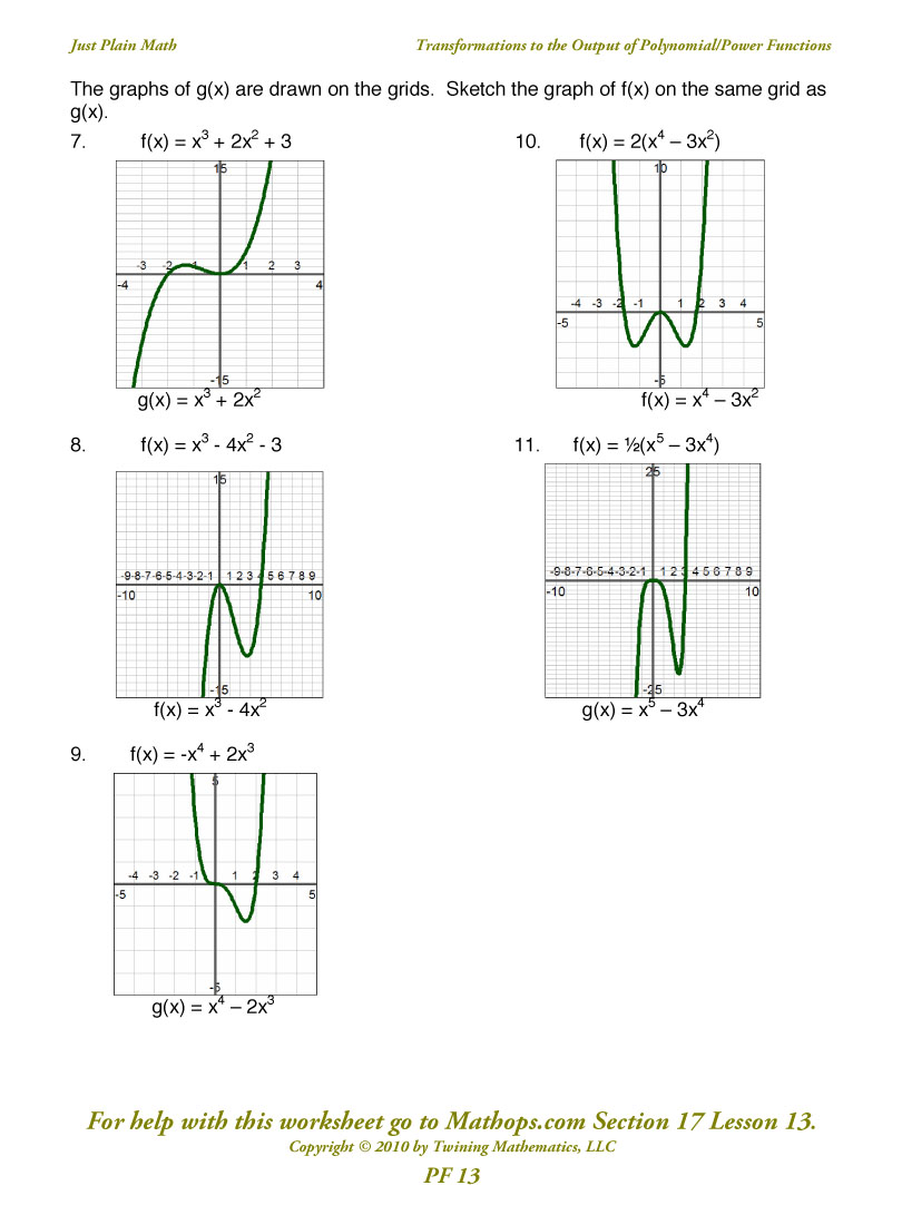 Graphing Polynomial Functions Worksheet