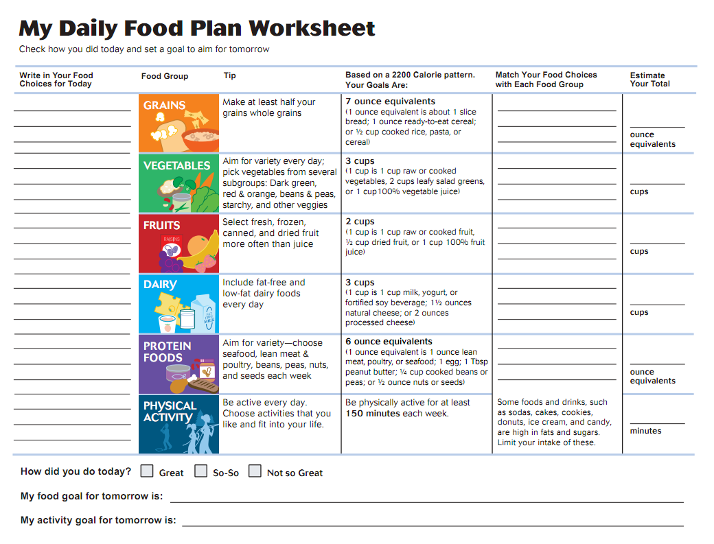 Healthy Habits Worksheets Pdf  Common Worksheets » Free Printable