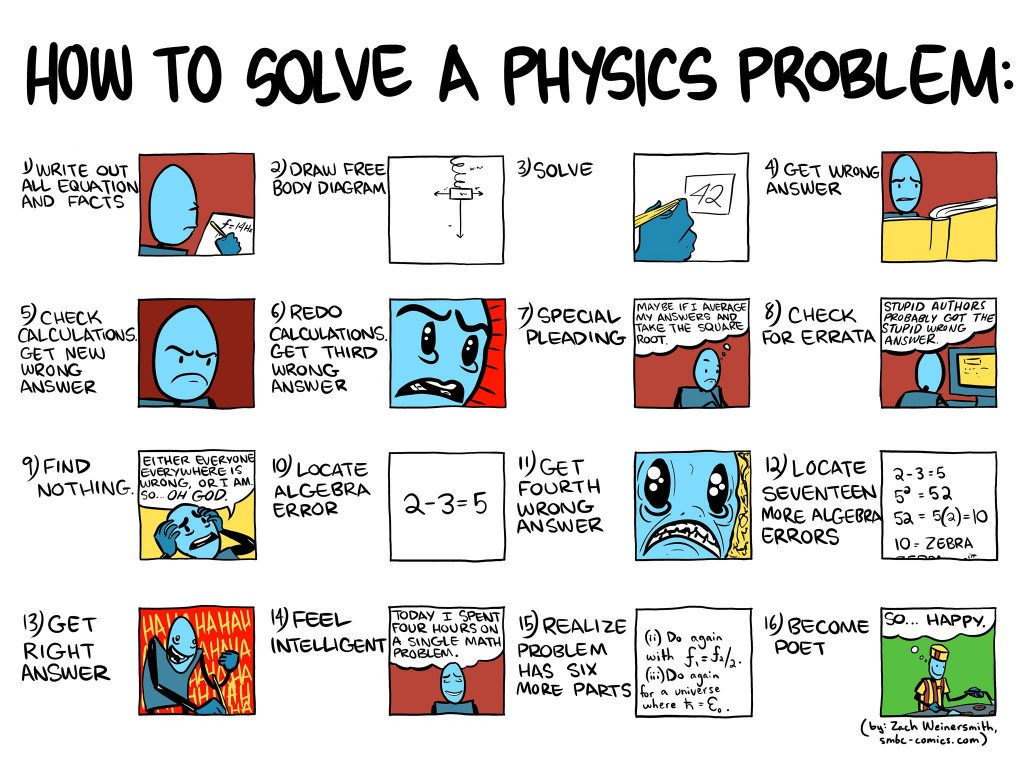 How To Solve A Physics Problem (funny!) Plus Mental Math Tips