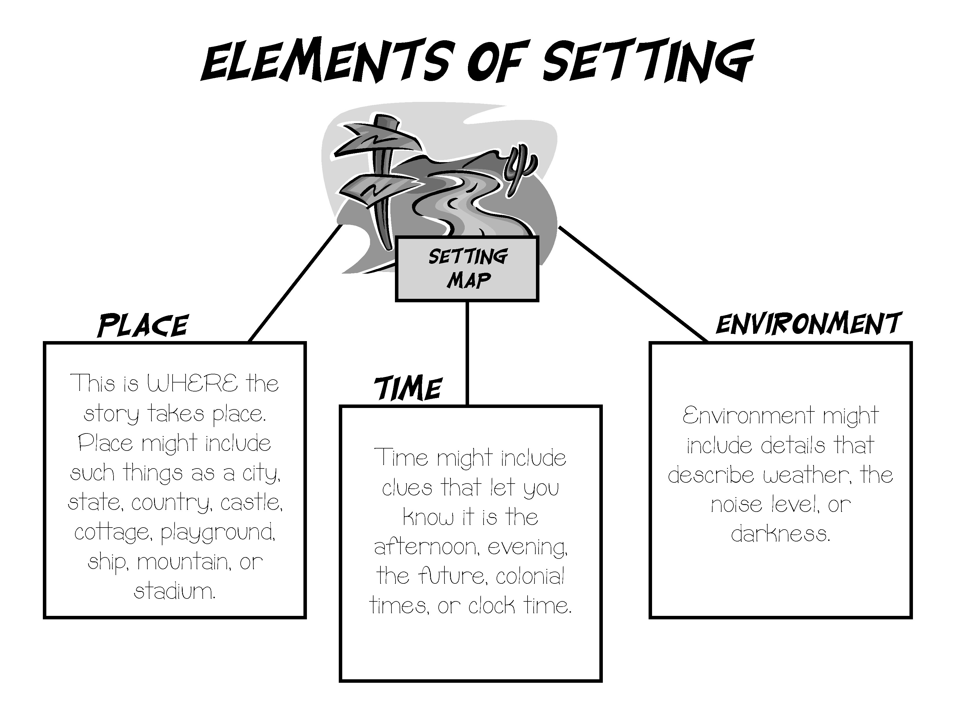 Identifying Story Elements Worksheets The Best Worksheets Image