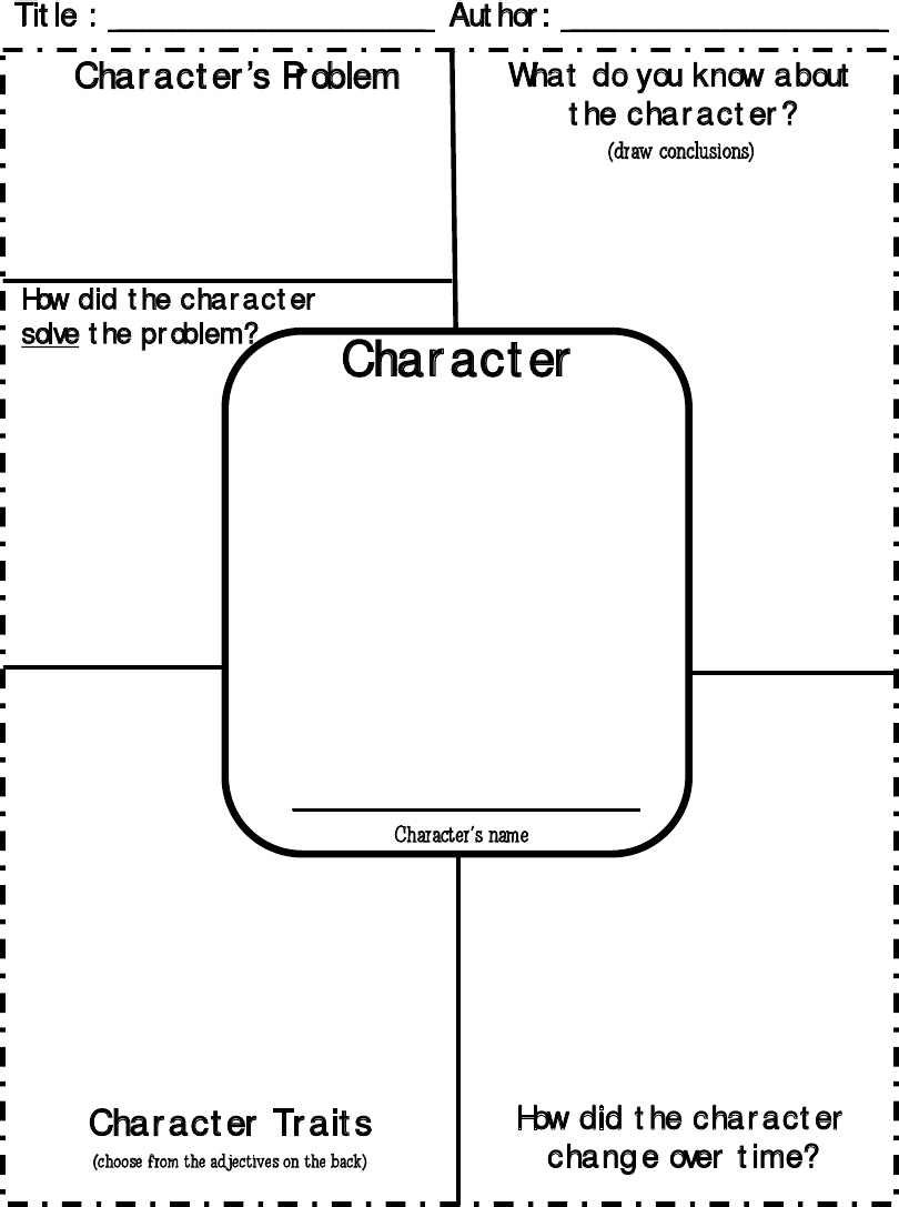 Insider Character Sketch Template For Kids Ele  1188