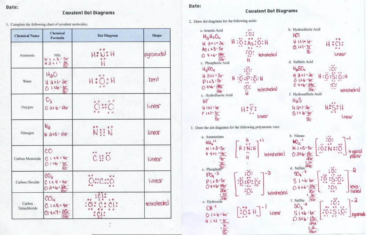 Ionic Bonding And Covalent Bonding Chemical Bonding Worksheet