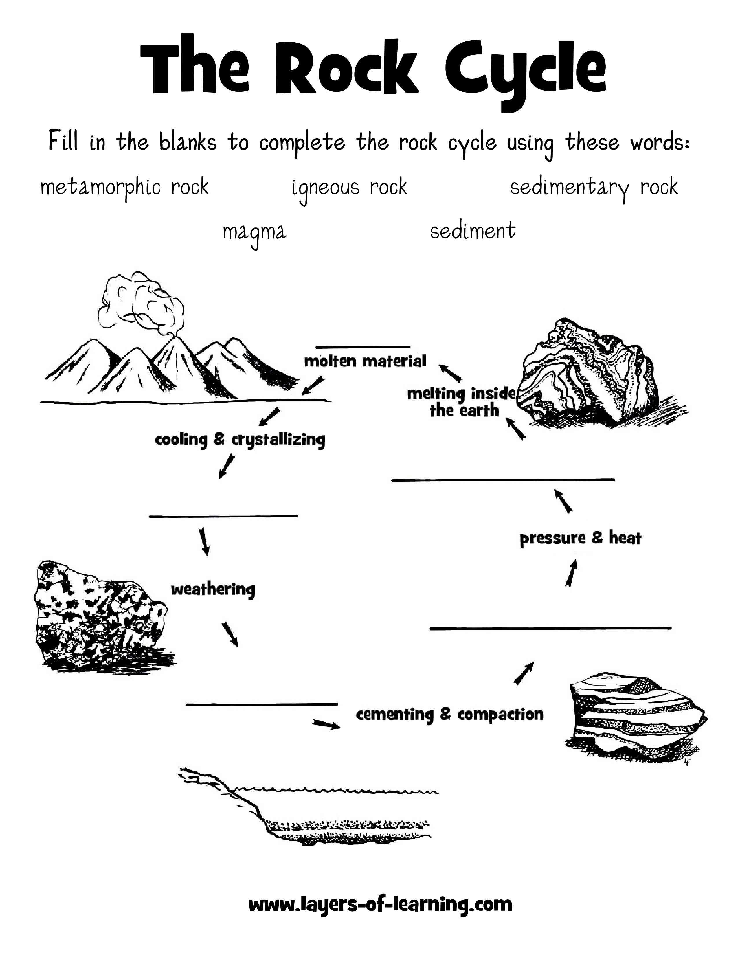 Kids  Free Science Worksheets For 4th Grade  Reading Worksheets