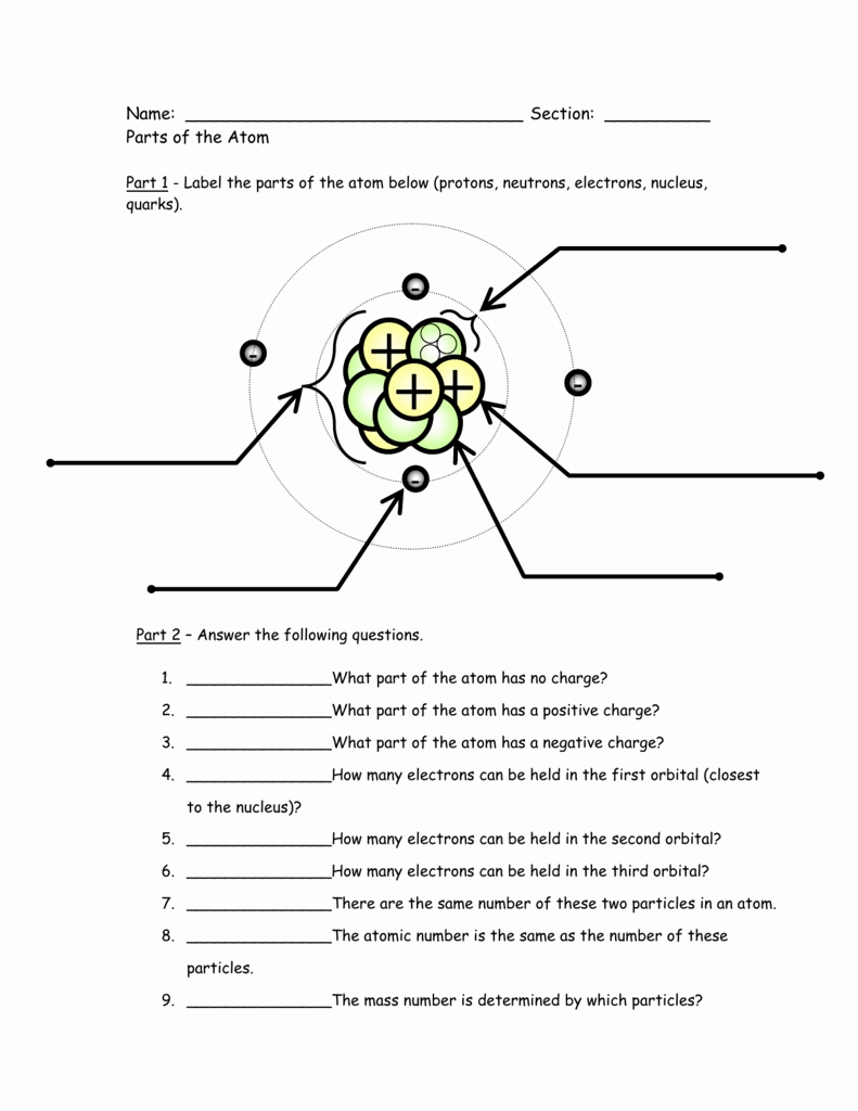 Label The Parts Of An Atom Worksheets