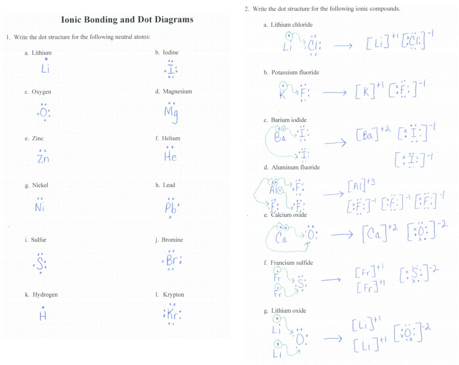 Lewis Structure Worksheet 1 Answer Key Images
