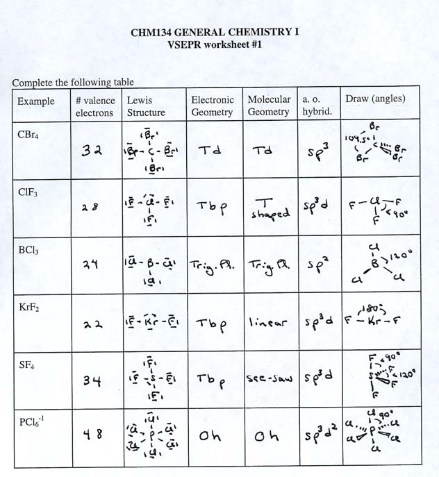 Bonding Molecular Structure Worksheets Answers