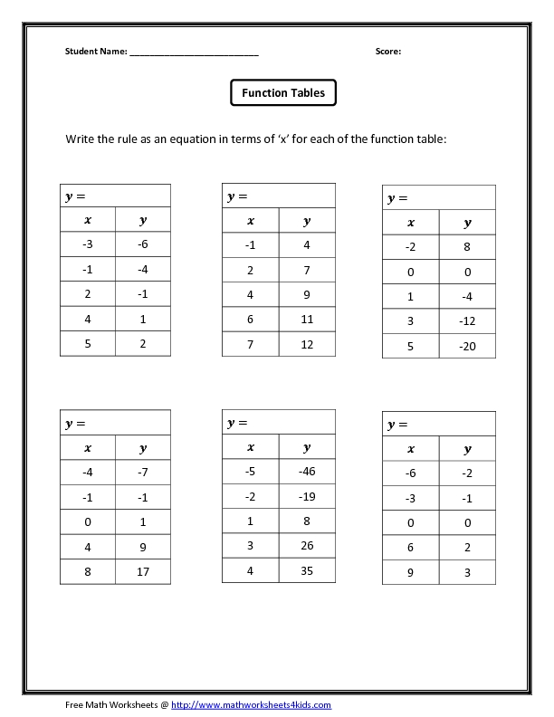 Linear Function Table Worksheets The Best Worksheets Image