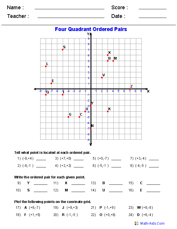Math Coordinate Graphing Worksheets The Best Worksheets Image