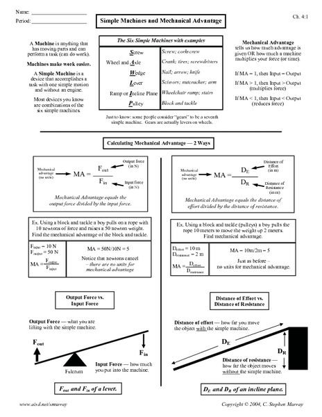 Mechanical Advantage Of A Pulley Worksheet The Best Worksheets