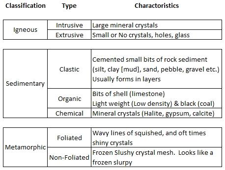Mineral Properties Worksheet