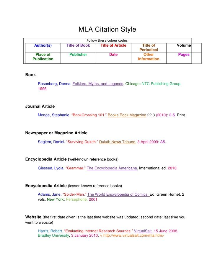 Mla Citation Worksheet The Best Worksheets Image Collection