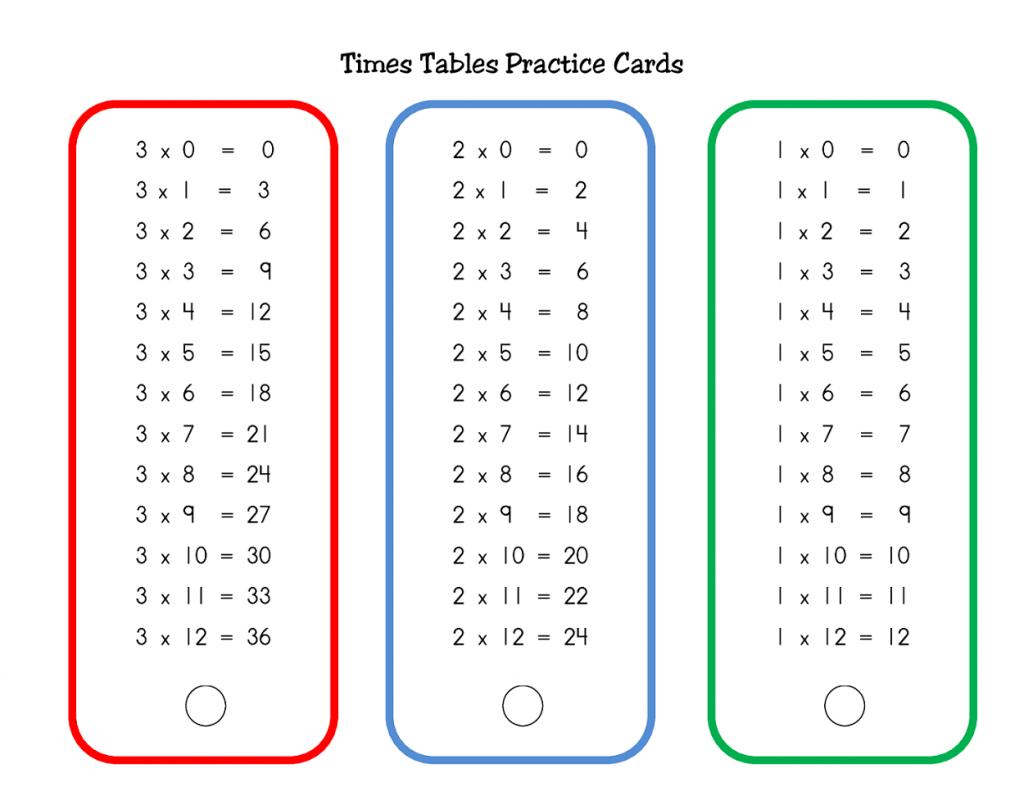 Multiplications  Multiplicationsultiplication Table Worksheet