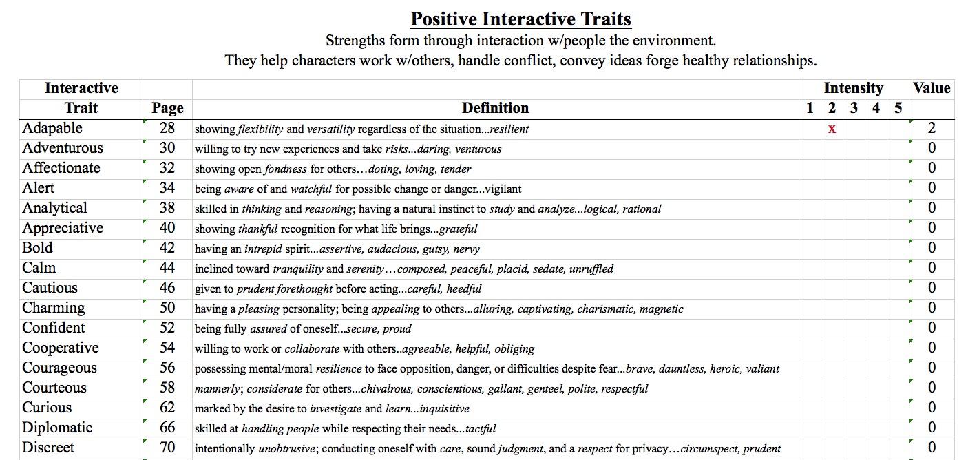 Nanowrimo  Character Worksheets