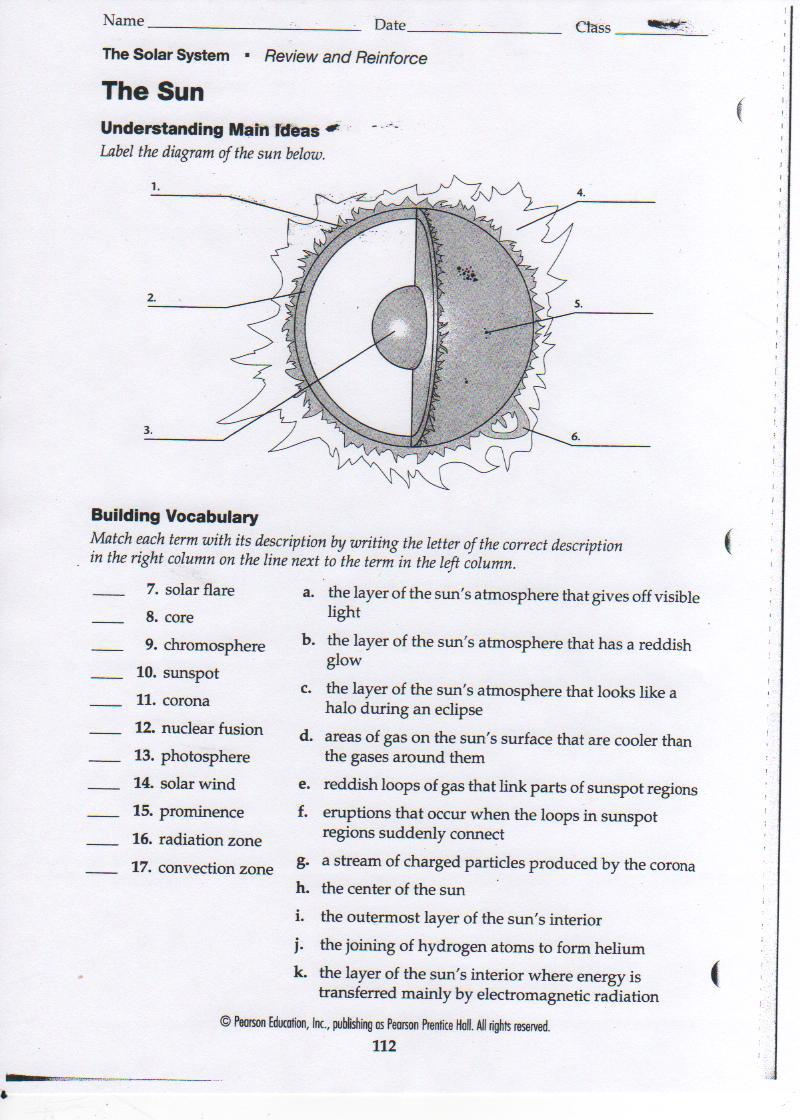 Parts Of The Sun Worksheets The Best Worksheets Image Collection