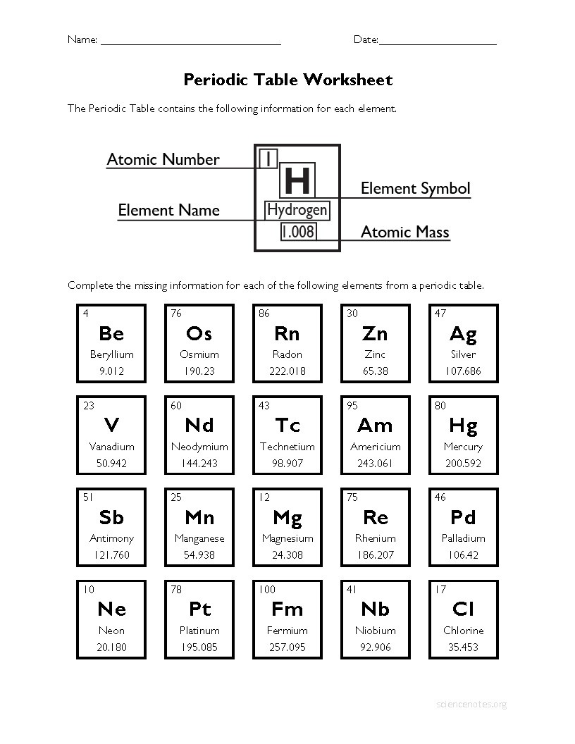 Periodic Table Worksheets Answers Key