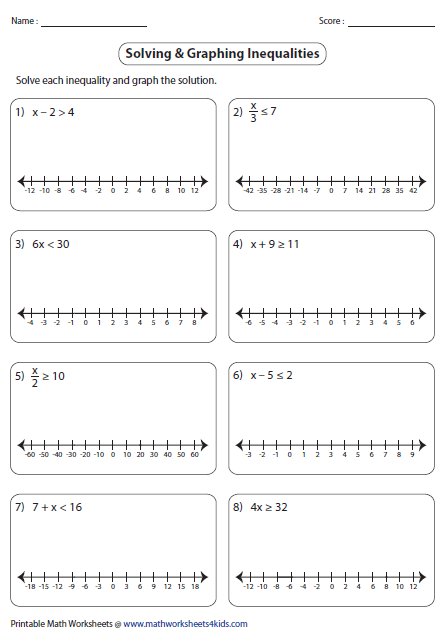 Solving And Graphing Inequalities Worksheet Com