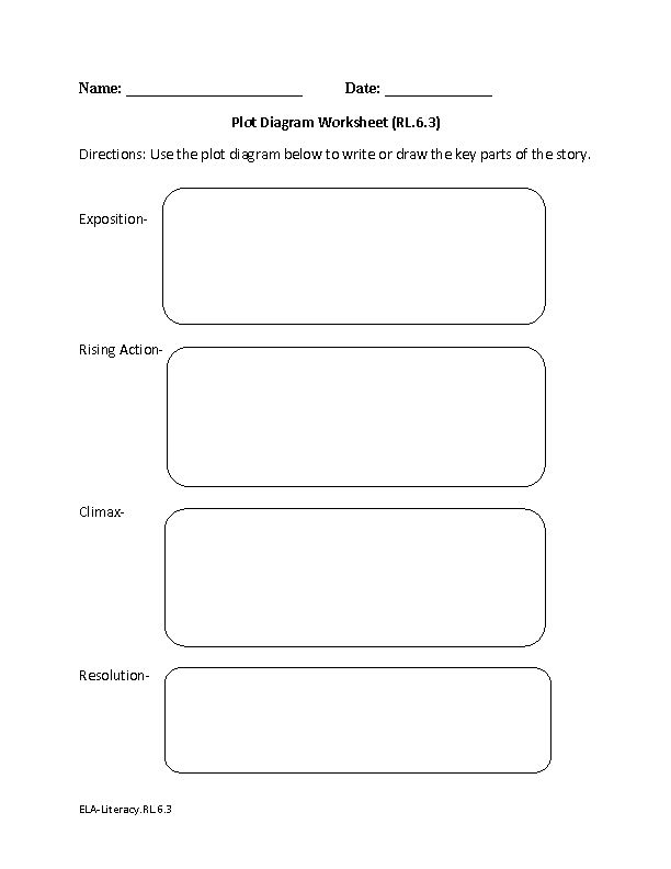 Story Development Worksheets The Best Worksheets Image Collection