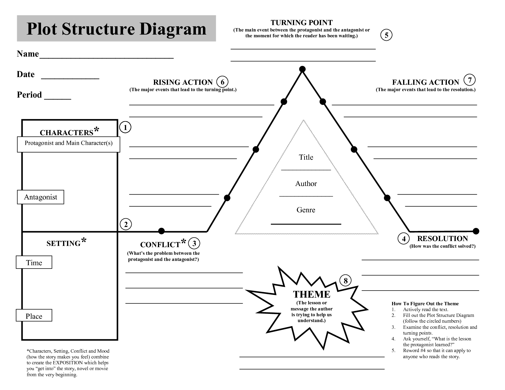 Story Structures Worksheets The Best Worksheets Image Collection